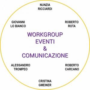 assosvezia camera di commercio novità struttura workgroup eventi