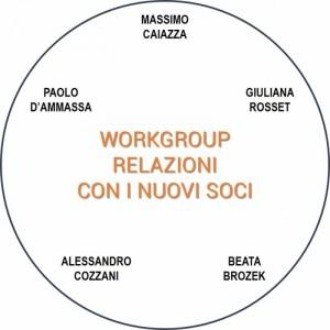 assosvezia camera di commercio novità struttura workgroup nuovi soci