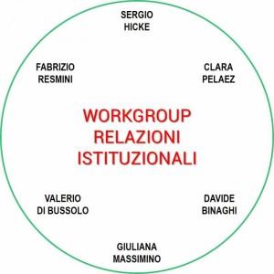 assosvezia camera di commercio novità struttura workgroup relazioni istituzionali